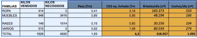 CO24º
